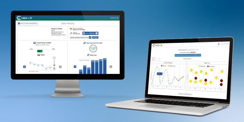 MWS Built Data Visualization Dashboards